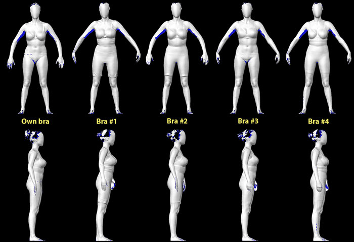 Breast size pictures comparison