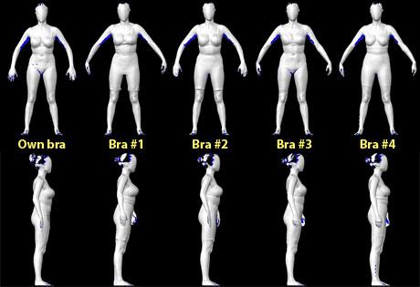 Bra size comparison chart